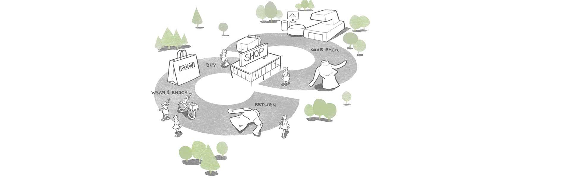 nachhaltige lingere str mpfe cradle to cradle wolford. Black Bedroom Furniture Sets. Home Design Ideas